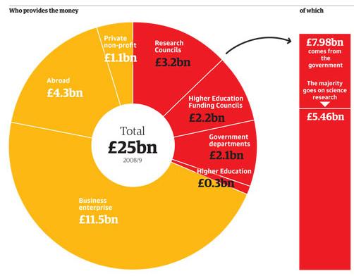 uk-funding-1