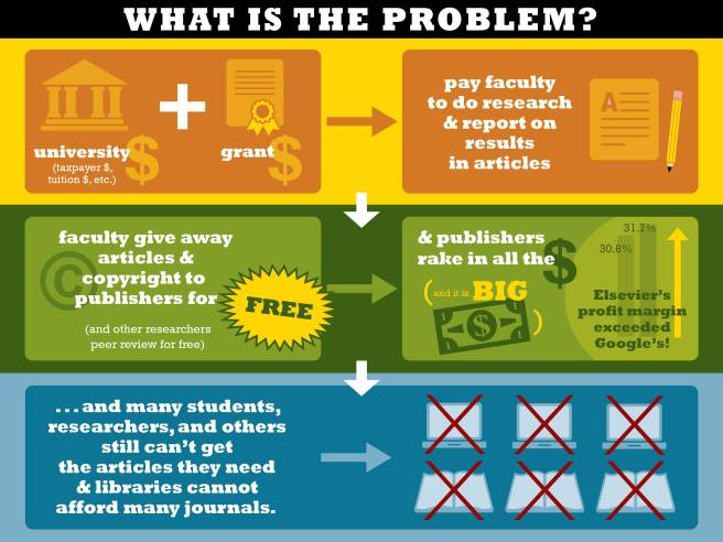 Problem-infographic3